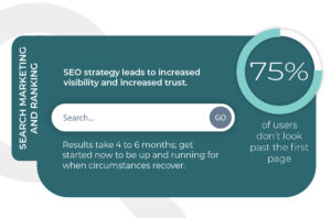 Search Infographic Piece